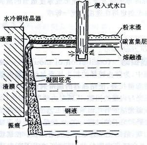 咸寧專業生產組合式多效蒸發器是什么