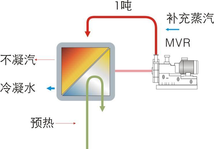 武汉专业生产组合式多效蒸发器厂家