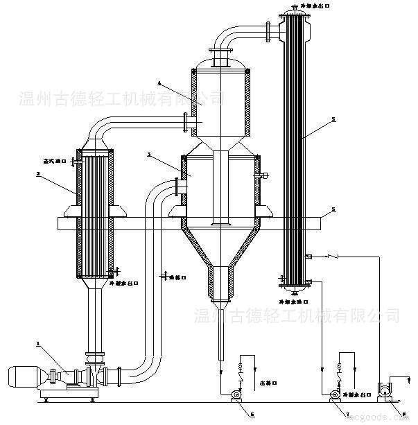 黄石加工中央循环管式蒸发器工艺