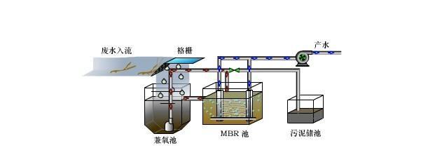 衢州無水營養液哪里有買賣